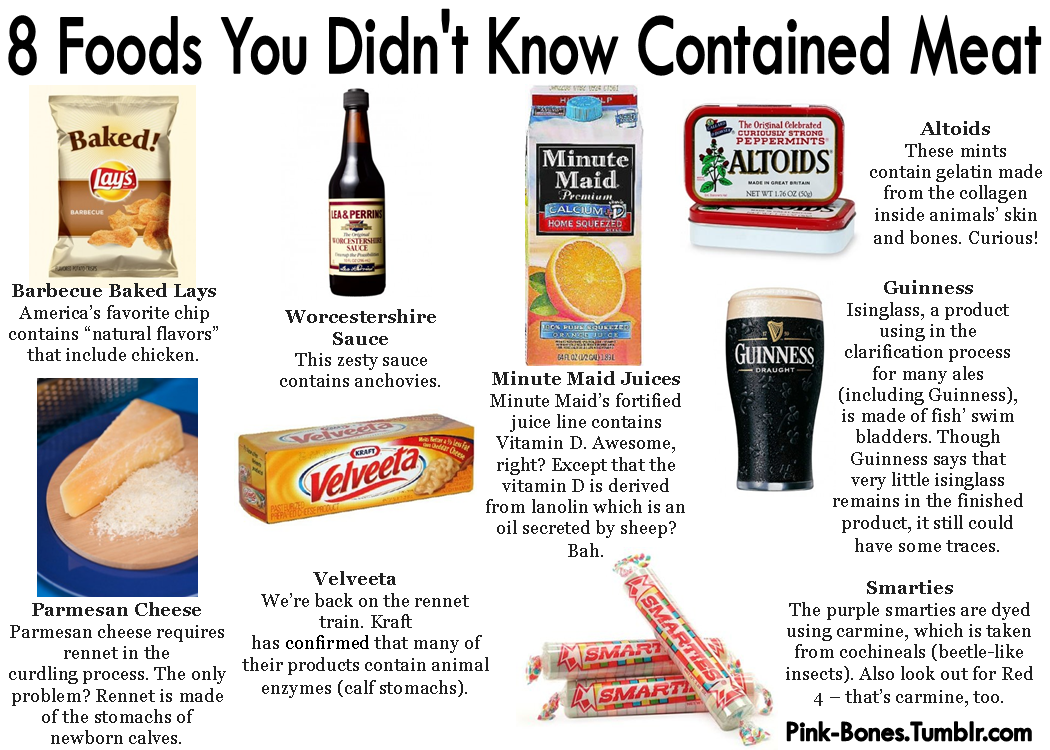 Foods You Didn T Know Contained Meat