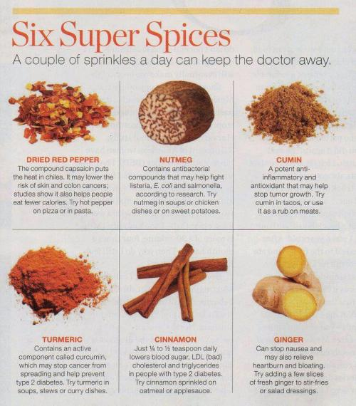 Six Super Spices