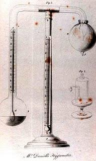 thermometer (brandy)
