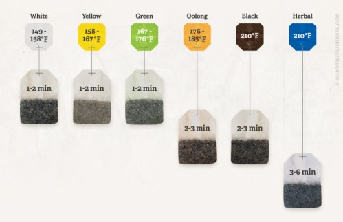 How to make the perfect cup of tea http-::www.utilityjournal.com:tip-sheet-tea