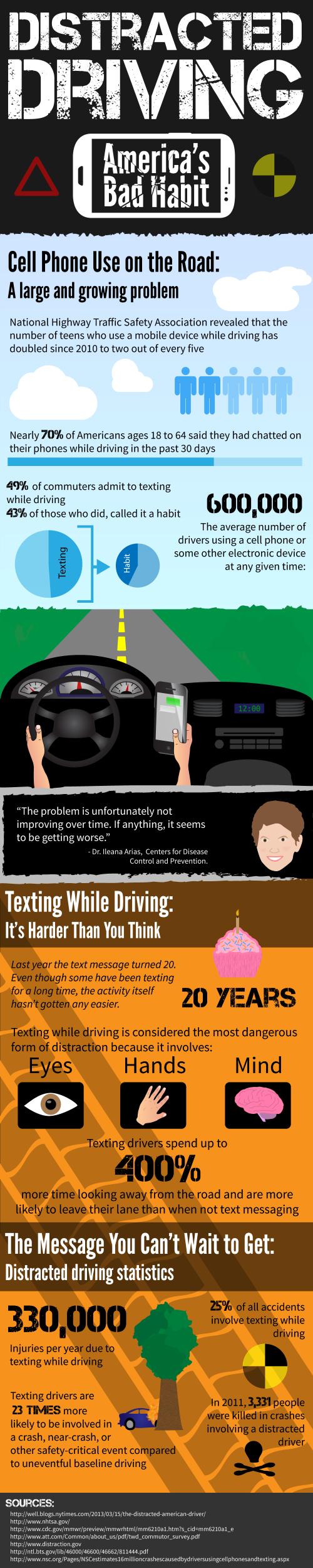 Distracted Driving–America's Bad Habit http-::www.benjamintravis.com:project:distracted-driving