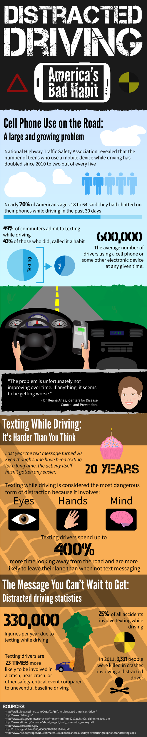 Distracted Driving–America's Bad Habit http-::www.benjamintravis.com:project:distracted-driving