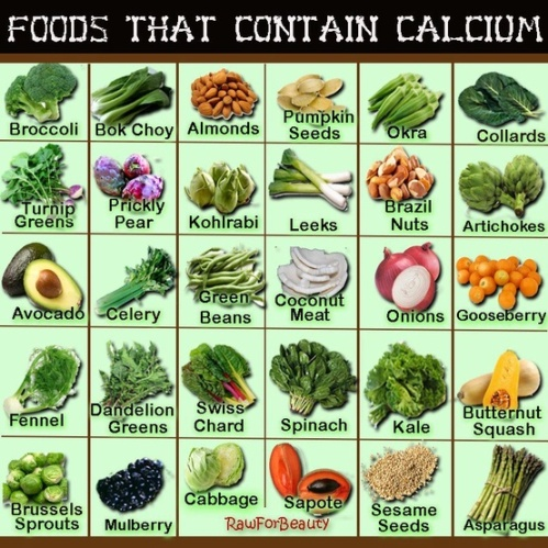 Plant Foods that Contain Calcium