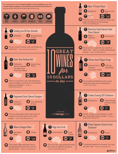cheap_wine-infographic-1000×1305-pixels