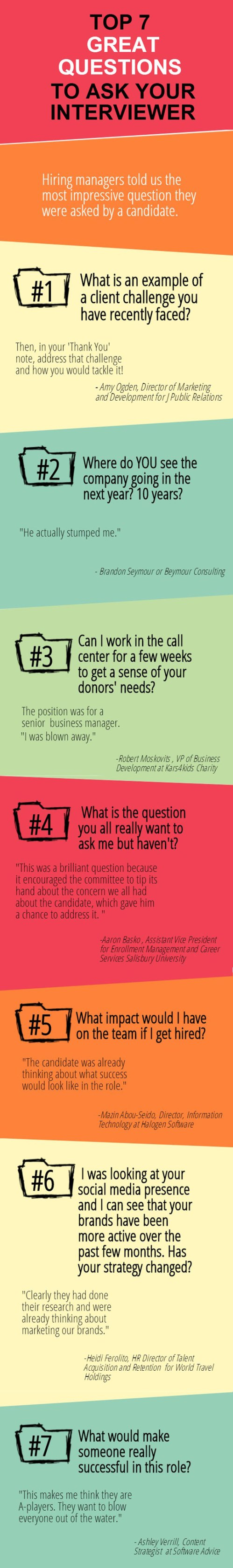 Top 7 questions you ask your interviewer