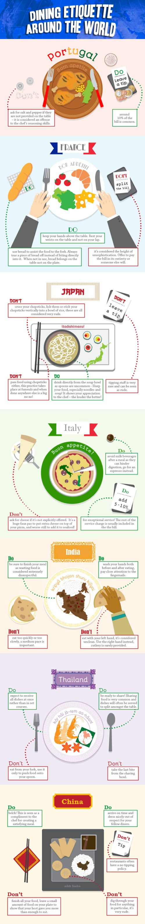 Dining etiquette around the world.