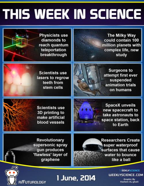 This week in science - June 1, 2014
