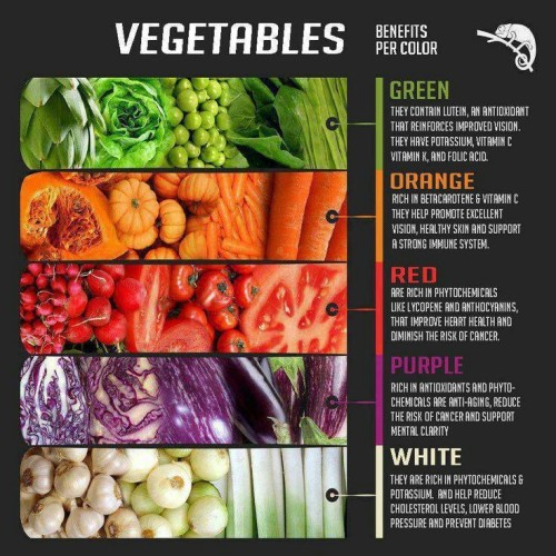 Eat your colors for better health 736×736 pixels