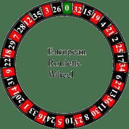 Europeanroulettewheel