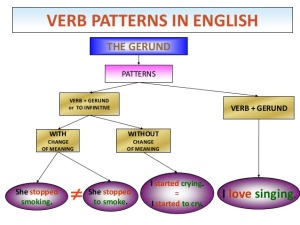 gerunds-and-infinitives-32-638