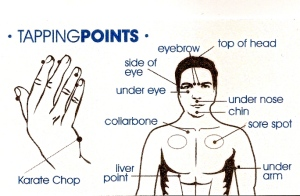 EFT-Tapping-Points-c000d4a64