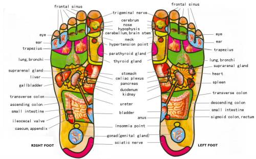 Self-Massage-Before-Bed-Foot-Reflexology