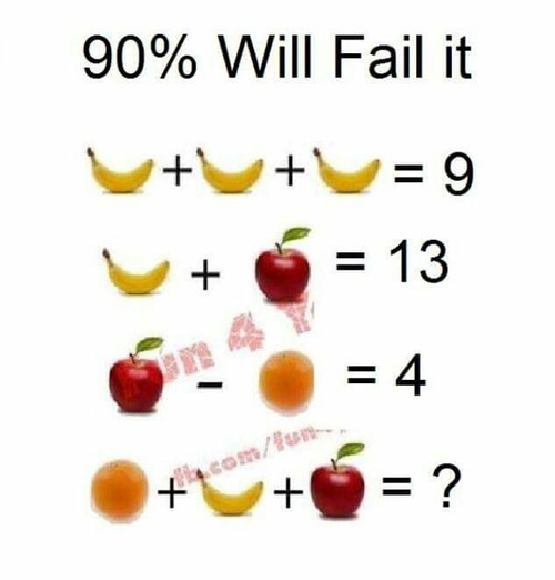 Fruit Math 500×522 pixels