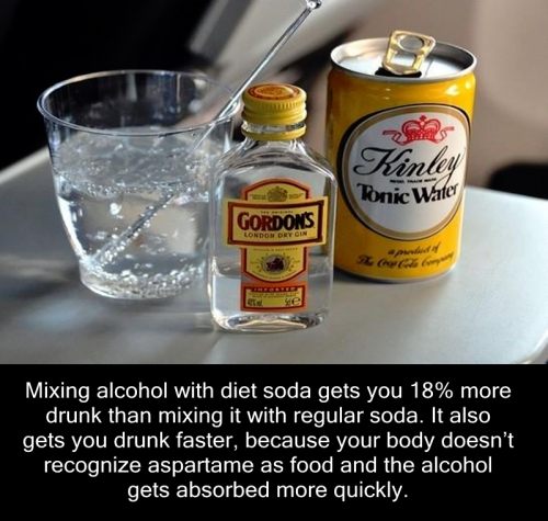Mixing alcohol with diet soda gets you 18% more drunk than mixing it with regular soda. It also gets you drunk faster, because your body doesn't recognize aspartame as food and the alcohol gets absorbed more quickly.