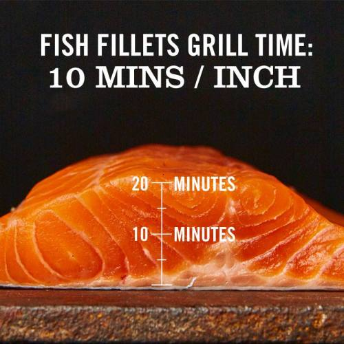 Grill guide to get fish fillets grilled to perfection- http-::bit.ly:2bcHlQj