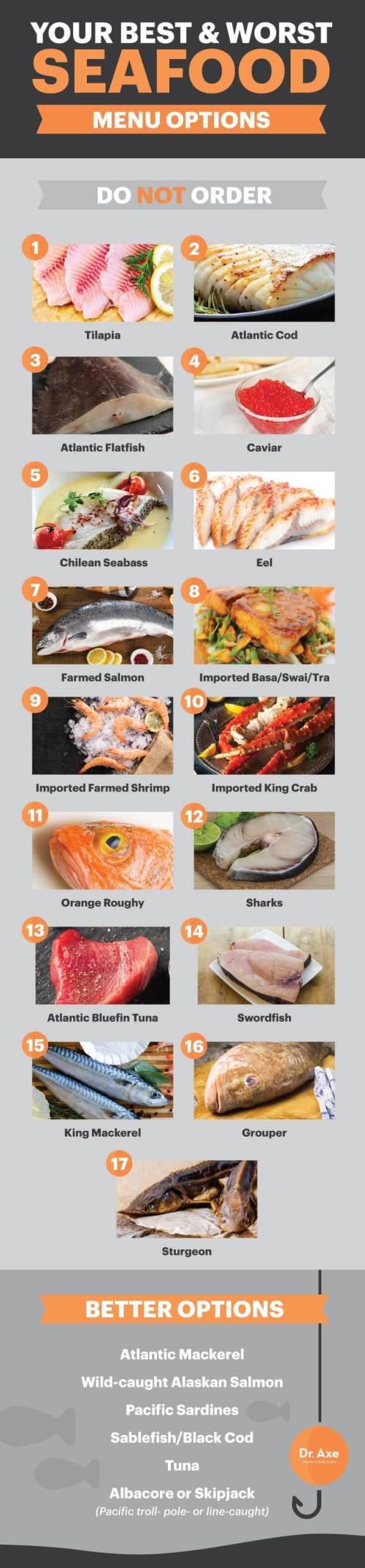fishlist-graphic