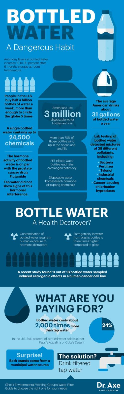 bottledwatergraphic