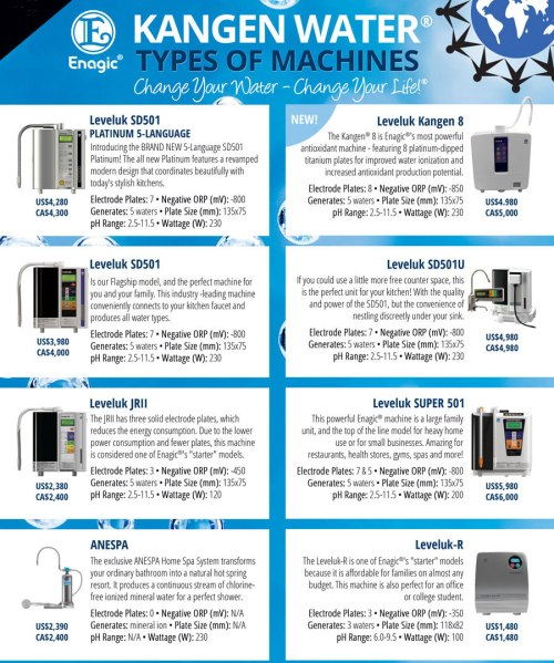 kangen-water-machines-comparison-cropped