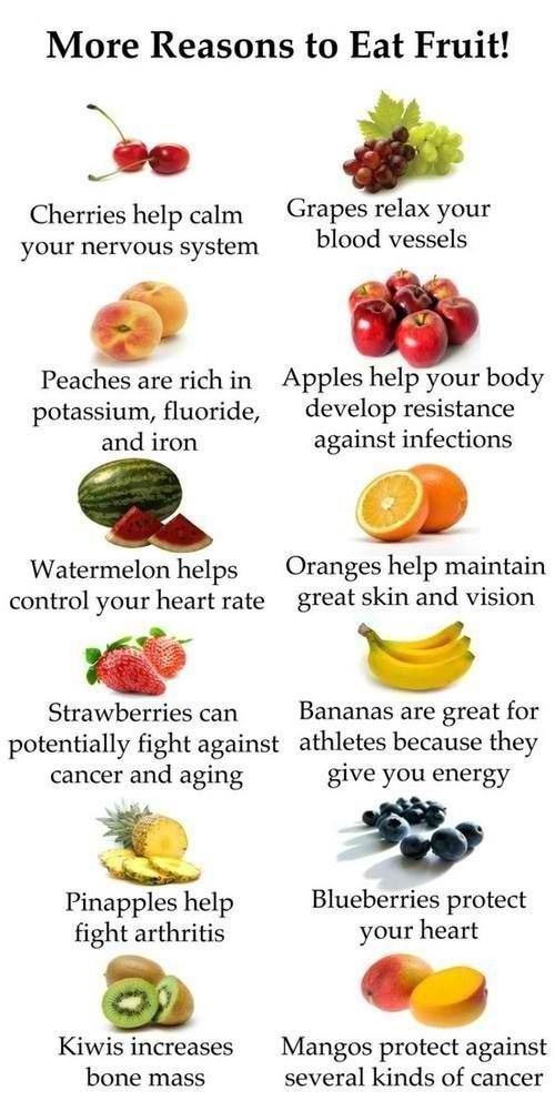 more-reasons-to-eat-fruit